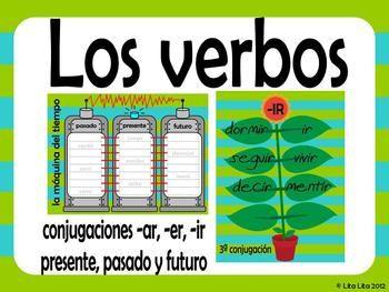 Image result for clipart de verbos