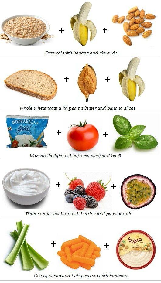 Healthy eating Diabetes Diet Plan Create Your Healthy Eating Plan