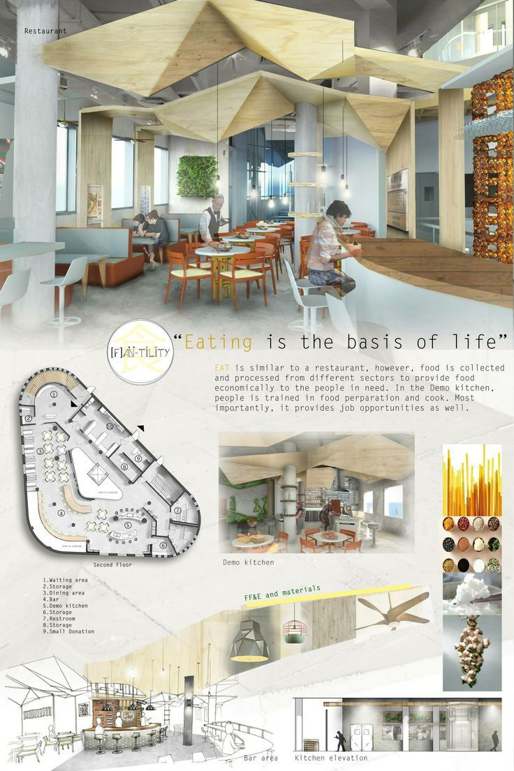 Pinned onto presentation boardsboard in presentation - Interior design presentation layout ...