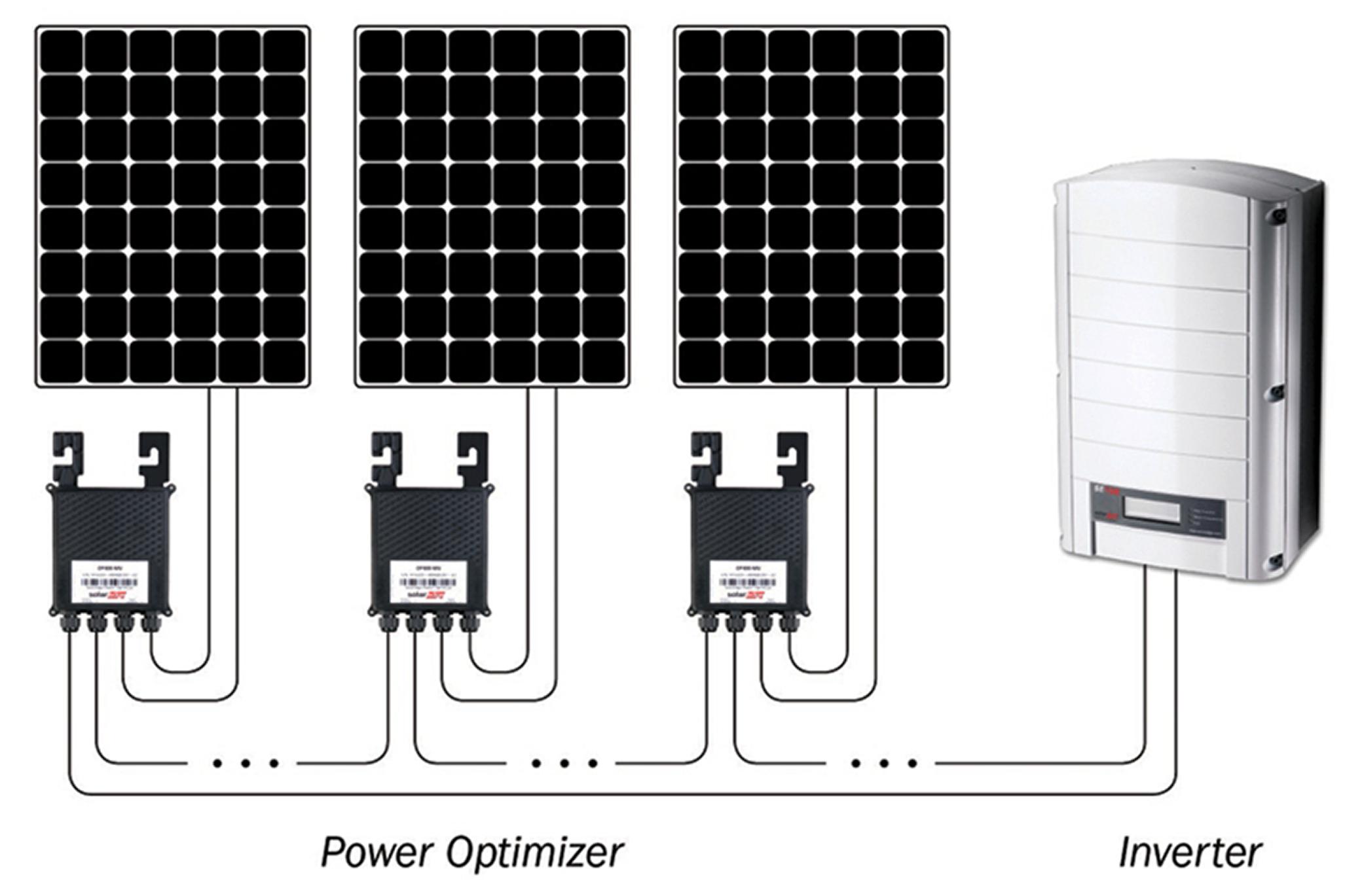 Pin By Freeman Solar On Residential Solar Equipment Solar Energy Panels Solar Power Solar Technology