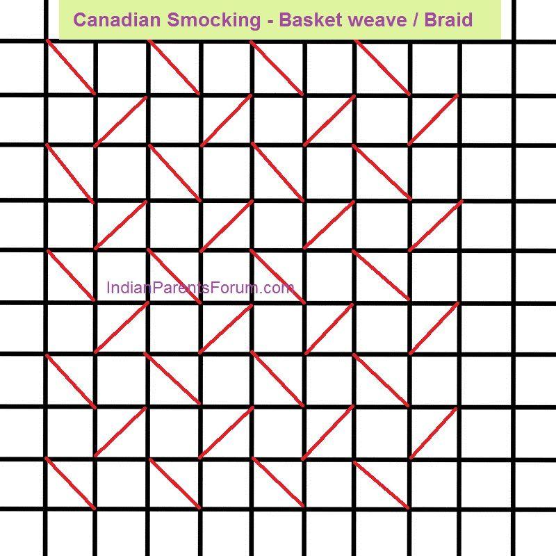 Canadian Smocking – Tutorial 4 (Basket Weave Design) | Crafts for ME ...