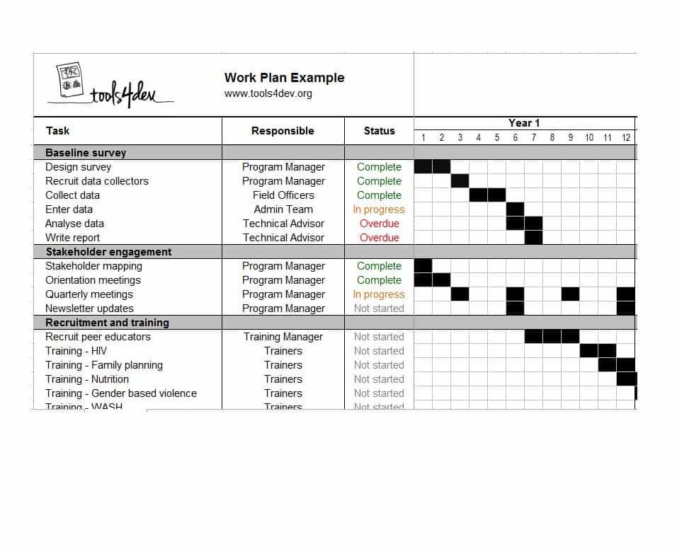 Work Plan Template - Work Plan 40 Great Templates  Samples (Excel