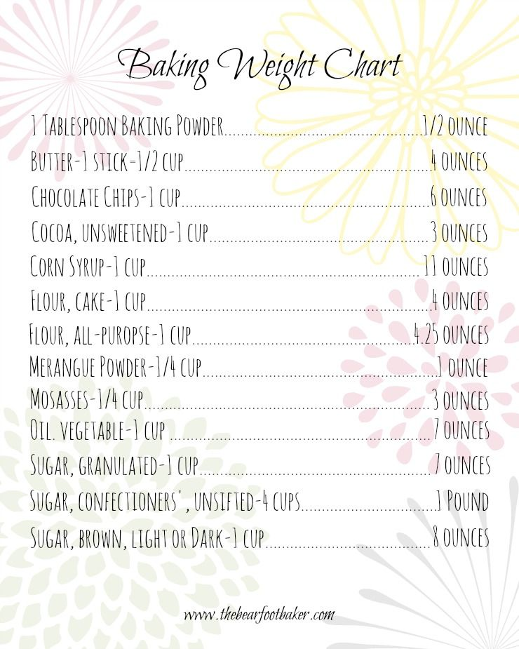 Baking Weight Chart Recipes Hacks Substitutions Measurements