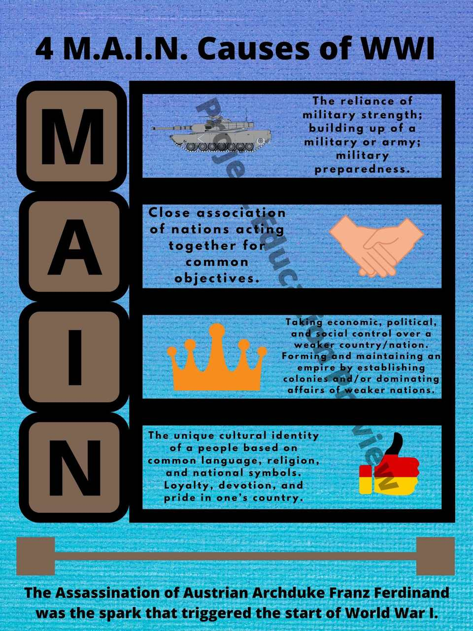 4 M A I N Cause Of World War Poster History Classroom The First Essay