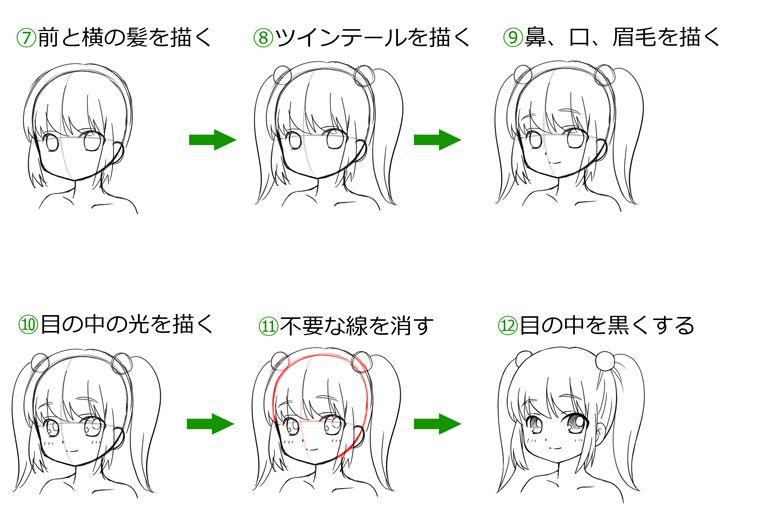 簡単 かわいい顔 かわいい横顔の描き方のコツ 描き方 顔