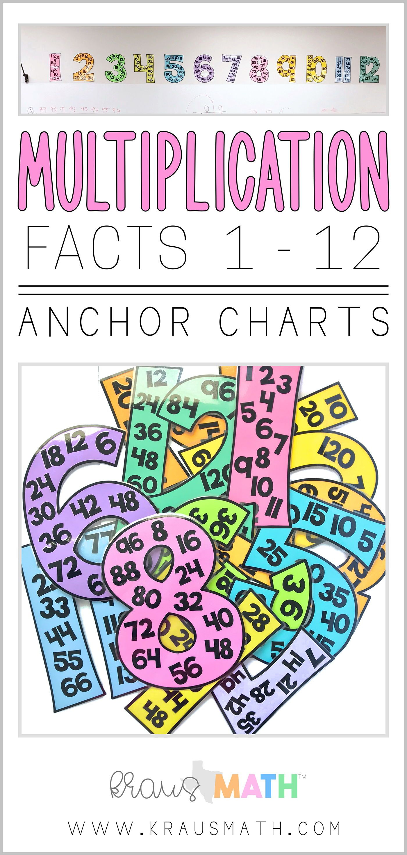 Multiplication Facts Multiples Anchor Charts