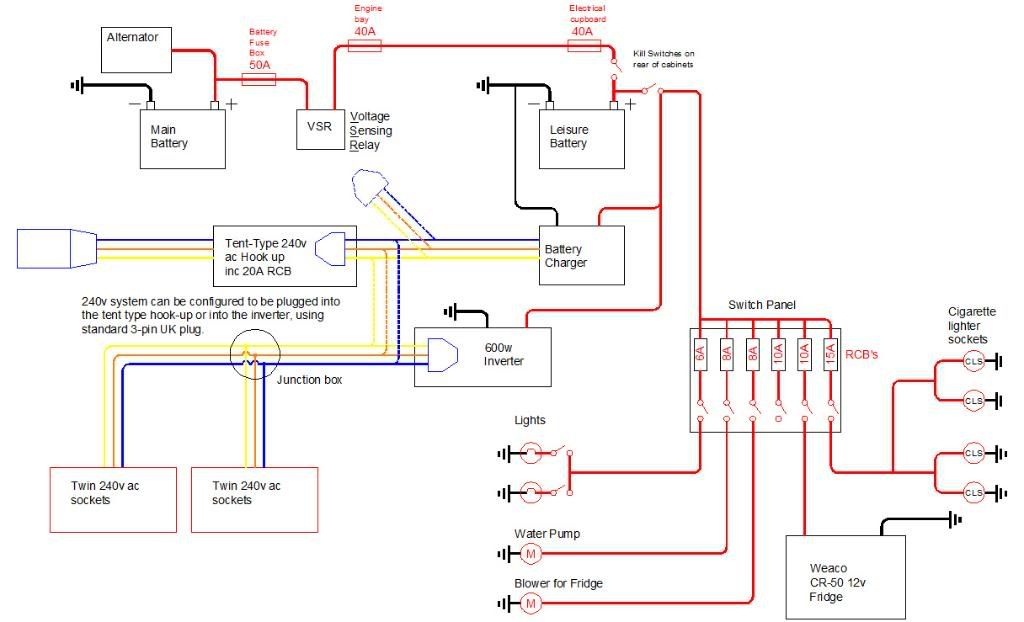 Vw T5 Alternator Wiring Diagram 4 3 Volvo Penta Pin By Just For Fun On Electrical Ideas Camper Van General T4 Forum Check More At Http