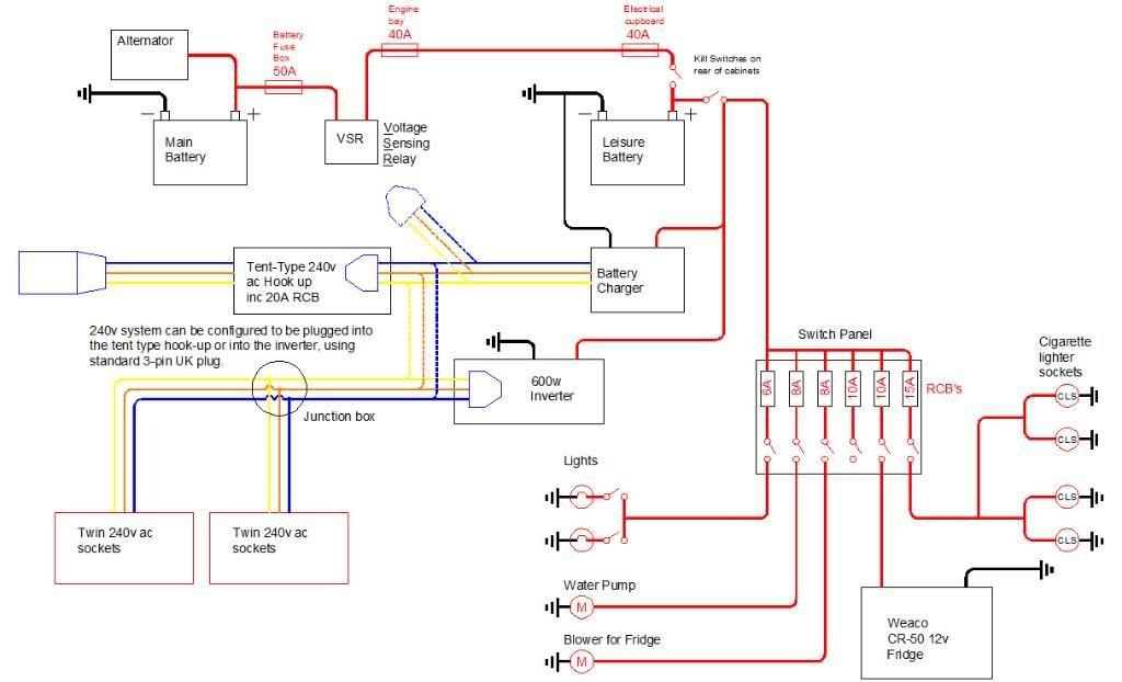 truck camper tail lights wiring diagram