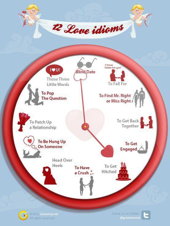 12個愛Love有關的成語,重溫舊夢,展開追求,修補破關係,背英文單字.....同時存在 | Idioms, Idioms and phrases ...