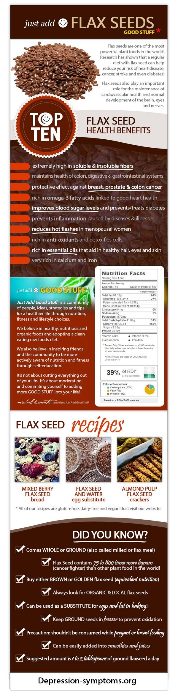 Flax Seed and Depression