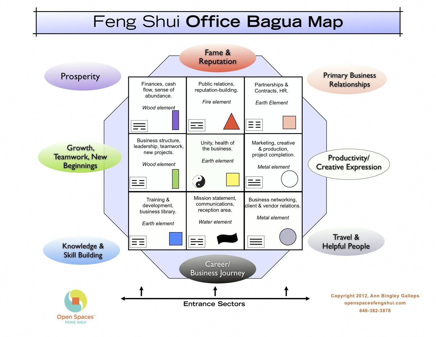 Fengshui Good Office Feng Shui When You Move To A New Space Office Feng Shui On Homedecorationtipsbed Feng Shui Office Bagua Map Feng Shui Office Layout