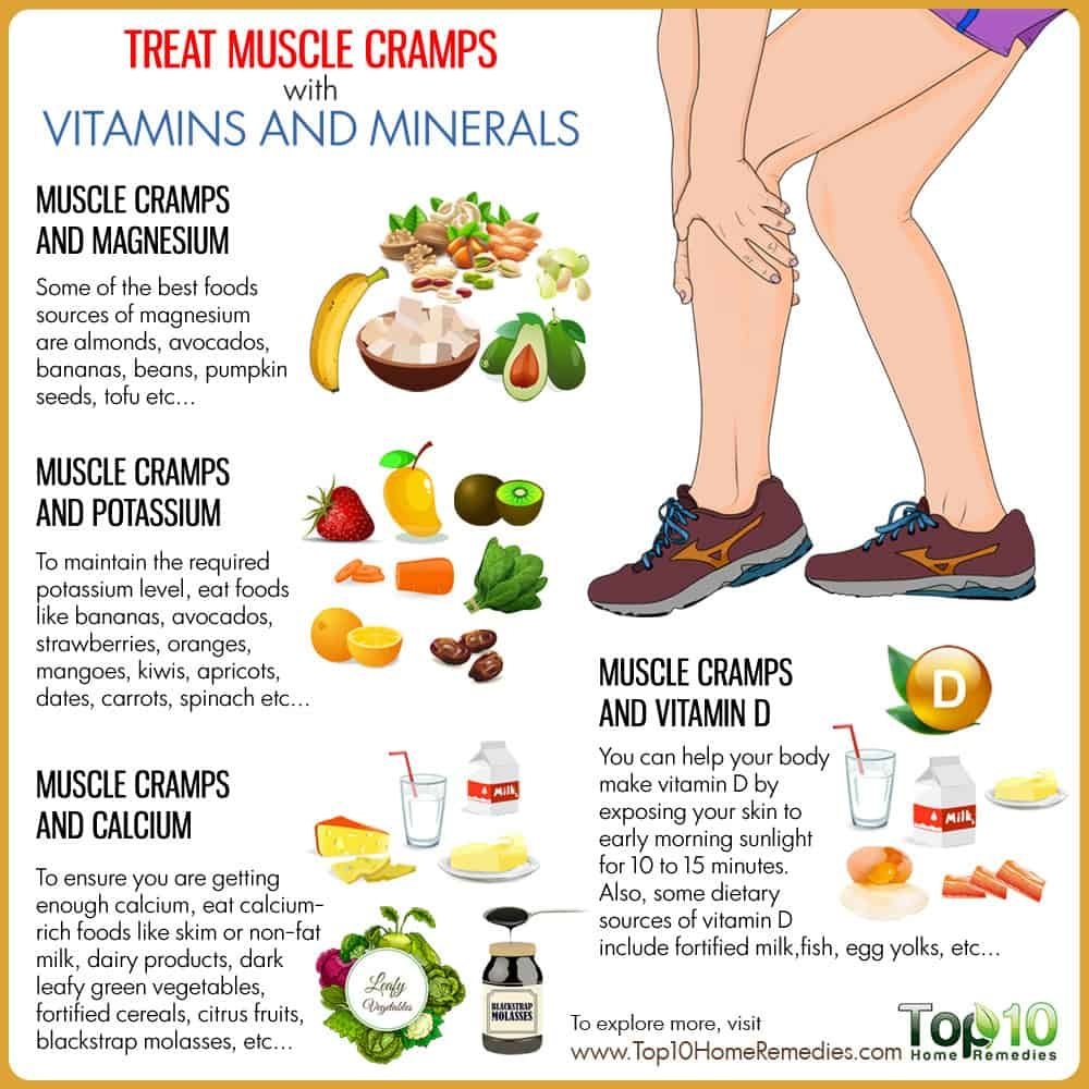 vitamin d deficiency symptoms muscle spasms