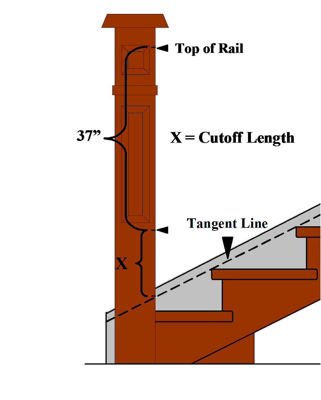 Best Newel Post Height Calculating Handrail Newel Post Height 400 x 300