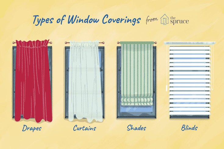 What Are The Differences Between Curtains Drapes Shades And