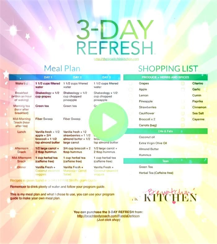 Day Refresh Meal Plan and Shopping List FREE download from The Bewitchin Kitchen3 Day Refresh Meal Plan and Shopping List FREE download from The Bewitchin Kitchen 3 day r...