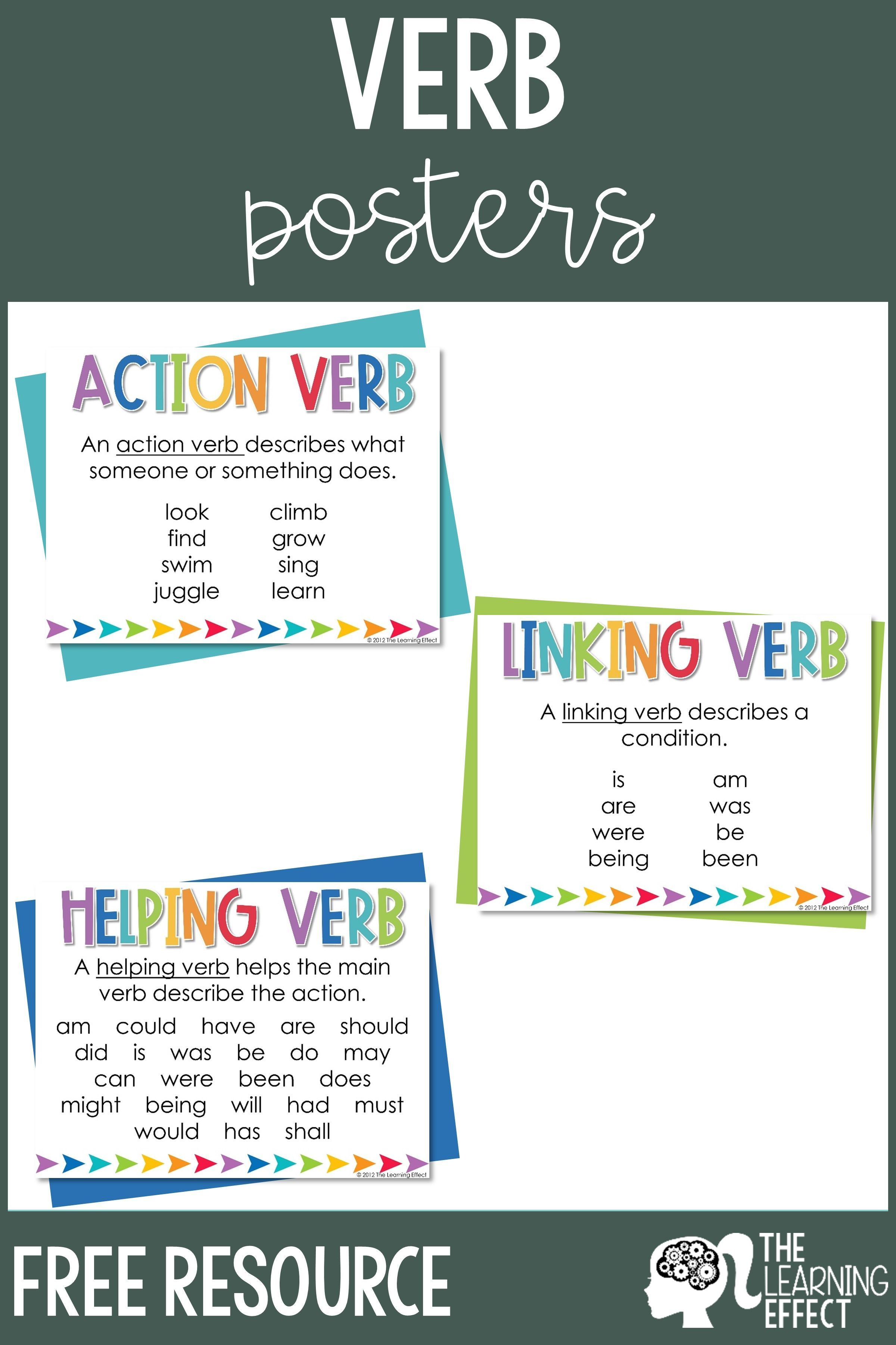 Verb Posters Action Helping And Linking