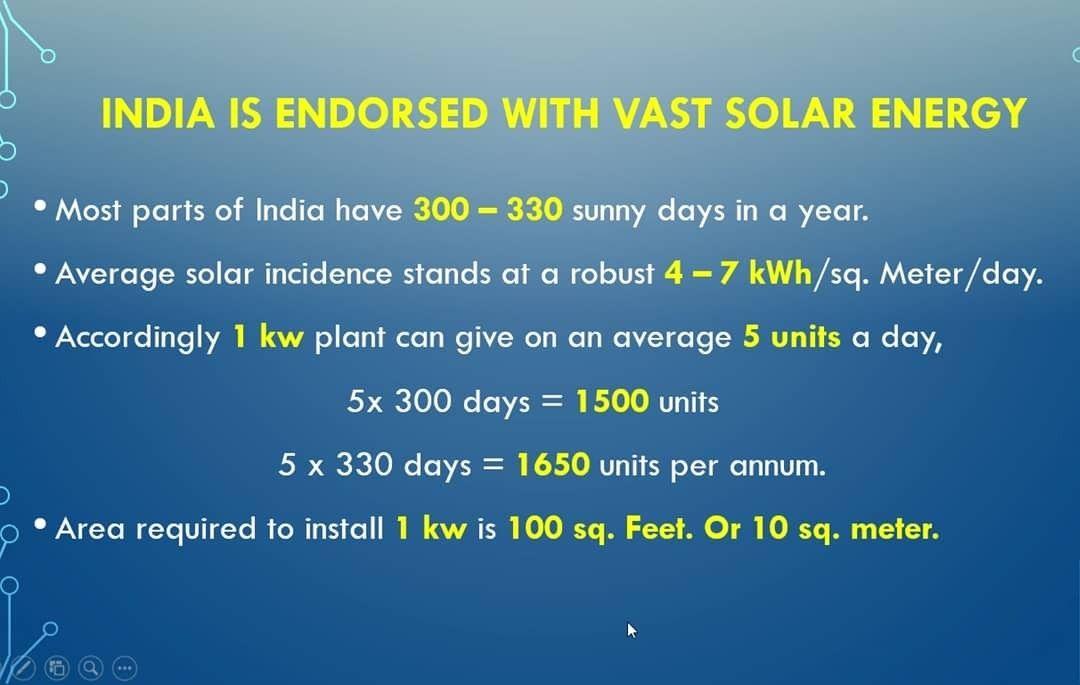 Basics Of Solar Energy Solar Power Plant Solar Energy Solar Power