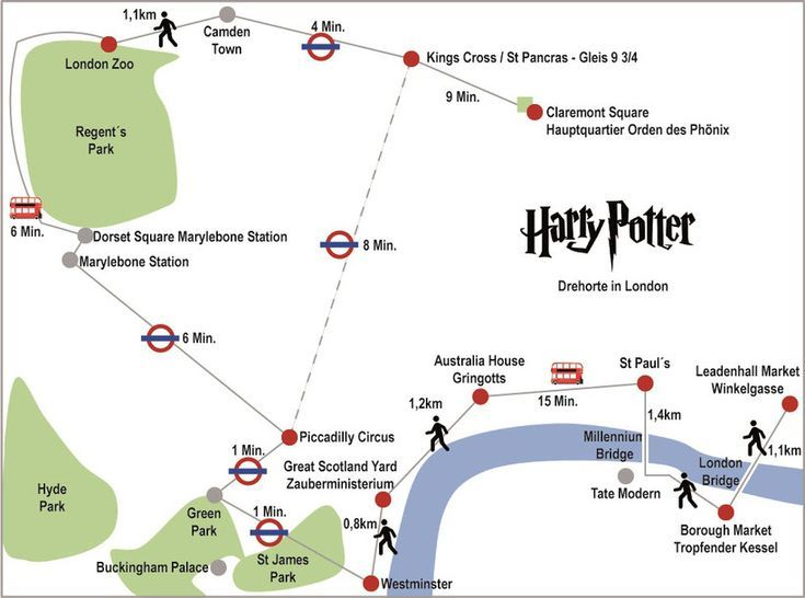 10 Harry Potter Locations In London Harry Locations London