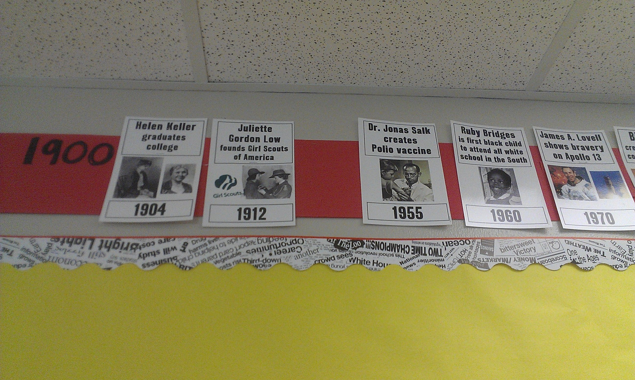 Make a giant timeline showing important events and the people we study in social studies!