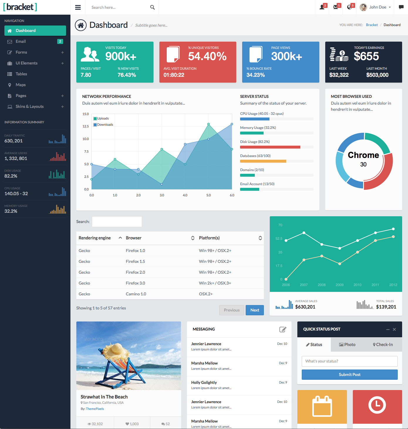 Bracket Dashboard Theme Bootstrap Dashboards Pinterest - Invoice html template bootstrap free download 99 cent store online