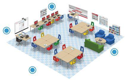 Classroom Diagaram