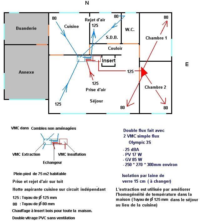 vmc: fabrication récupérateur de chaleur double flux - page 4 ... - Fabriquer Une Vmc Double Flux Fait Maison