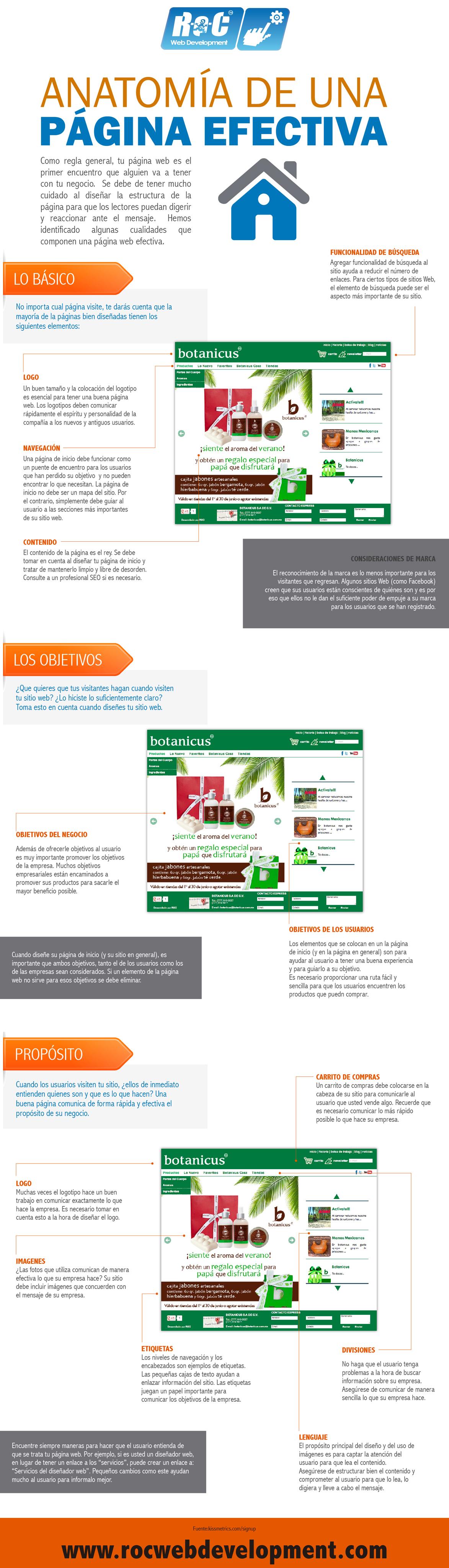 Anatomia de una página web efectiva - ROC WWA   Web Development ...