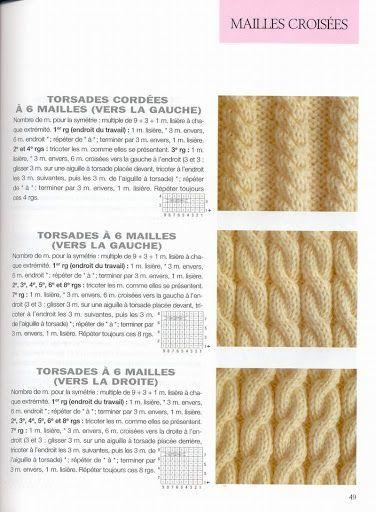 Resultado De Imagen De Marie Claire Puntos De Tricotar Imagenes