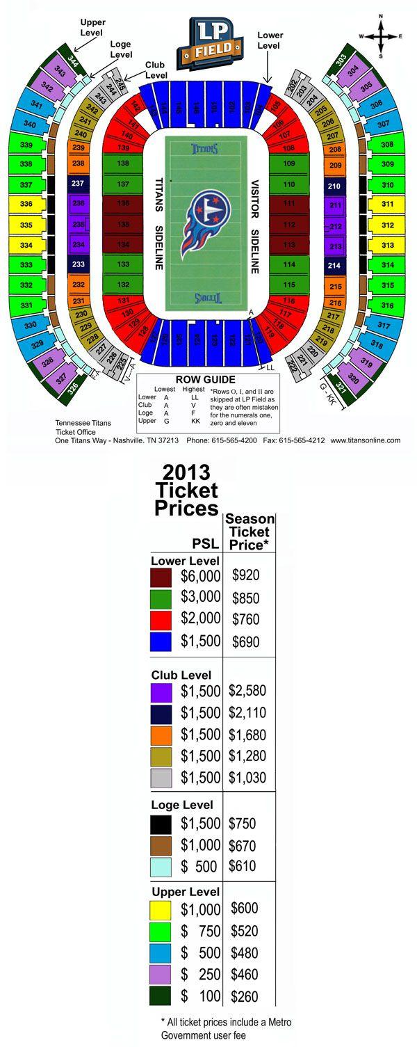 Tennessee Titans Stadium Lp Field Seating Chart