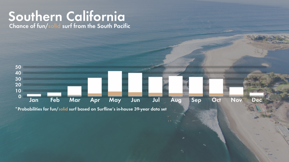 Premium South Orange County Weather Forecast For Storms Swell Surf In August 2019 Surfline Surfing Swell Surf Surf Forecast