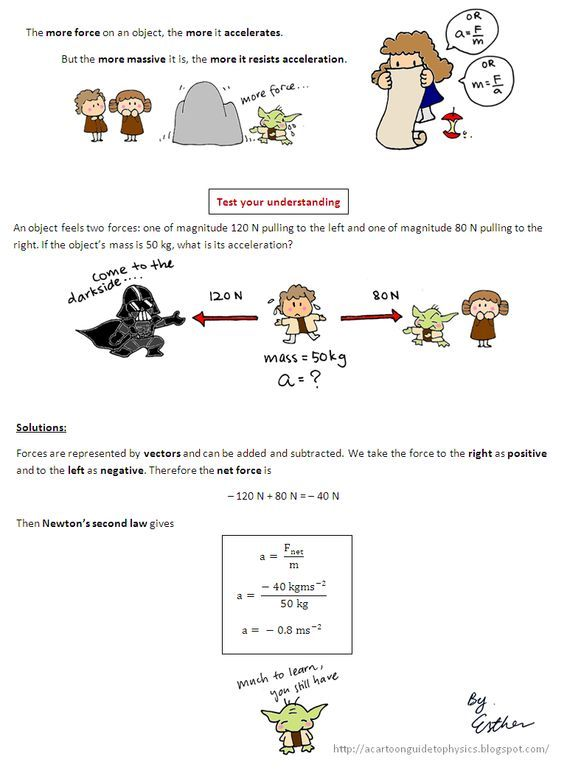 A Cartoon Guide to Physics: Newton's Second Law of Motion ...