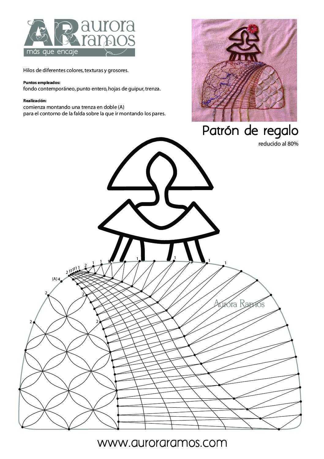 Menina contemporáneo | paličkování | Pinterest | Ramos, Bolos y ...