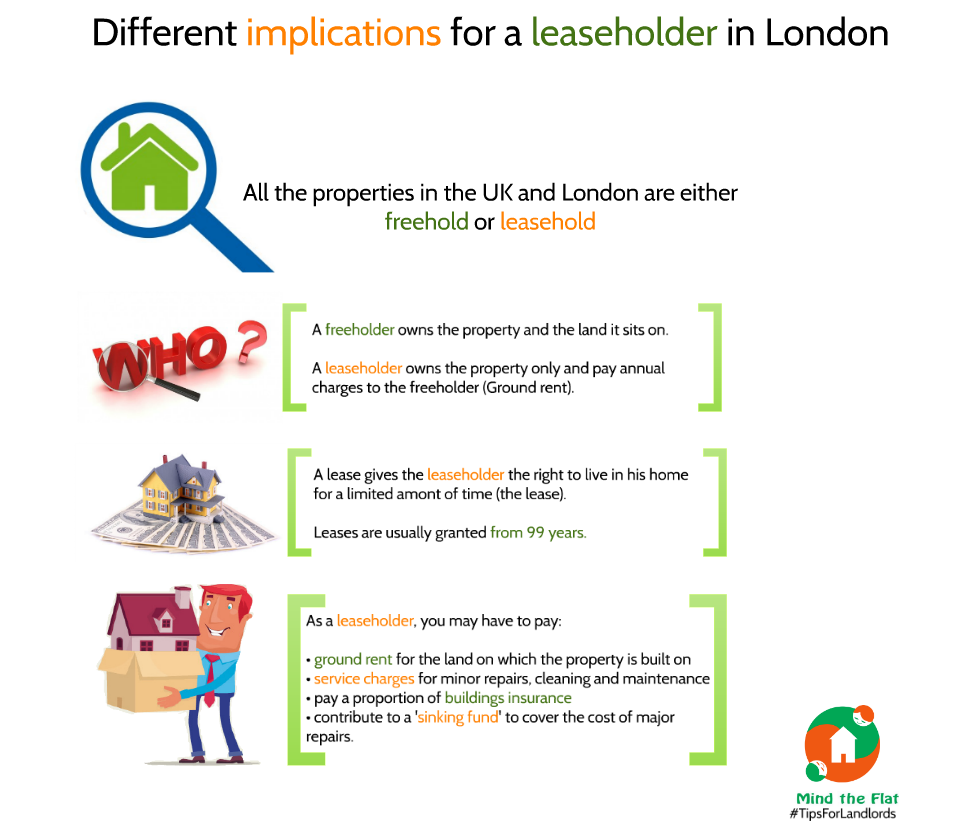 Discover In Our Tipsforlandlord The Implications Of Being A