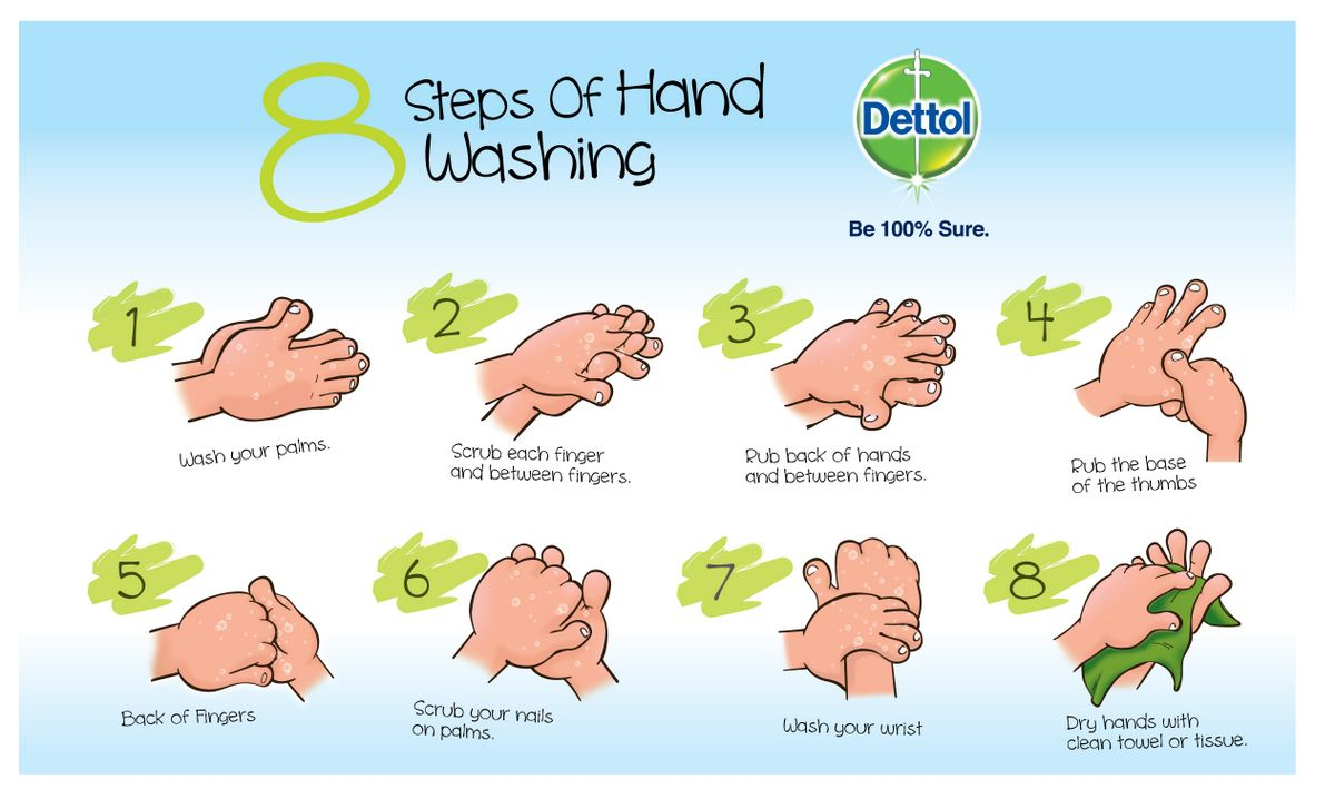 Dettol 8 Steps Of Handwashing Hand Washing Poster Global
