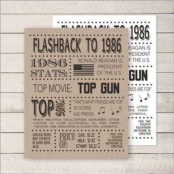 30th birthday 1986 poster Flashback to 1986 by