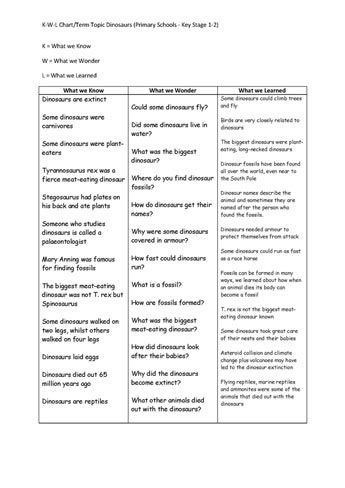 Helpful teaching chart to help teachers plan a dinosaur term topic - kwl chart