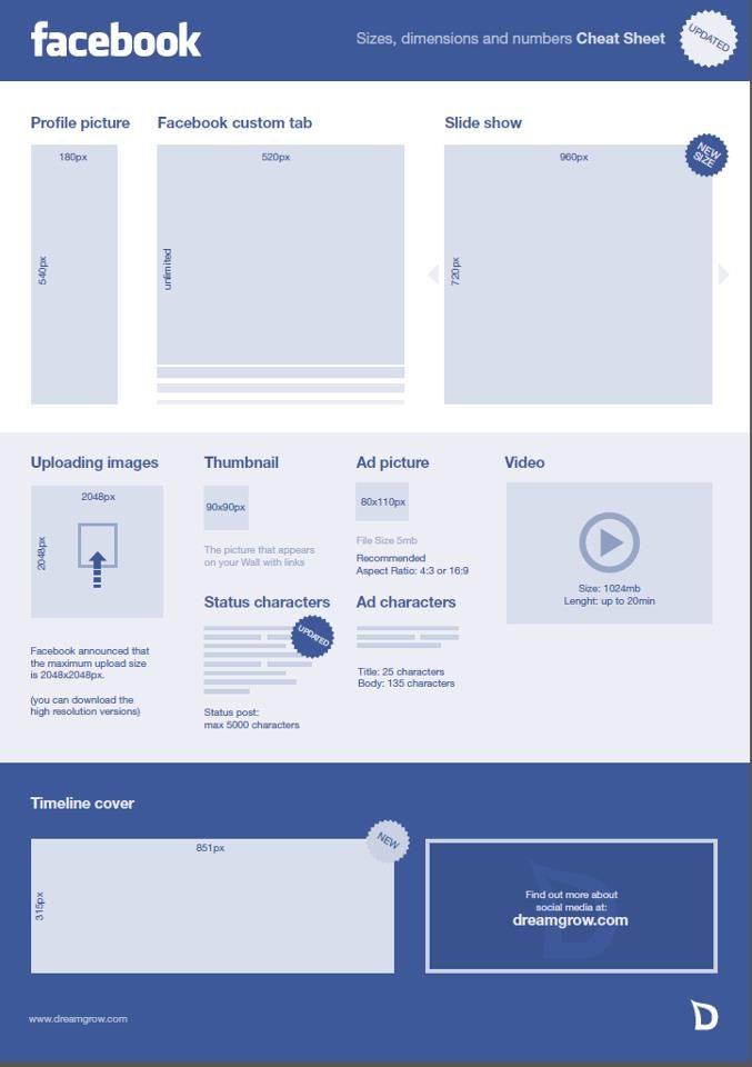 Facebook, Twitter, YouTube and Google + profile image specs