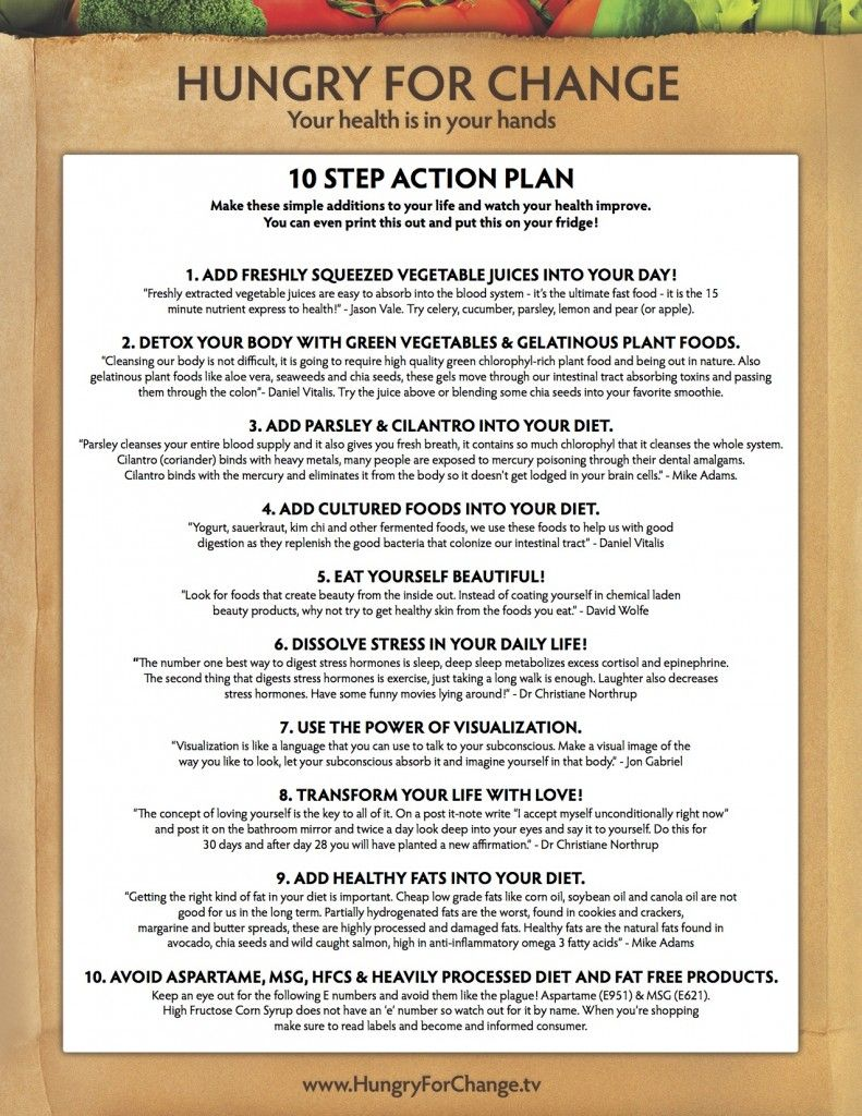 Hungry_For_Change_10_Step_Action Guide (excuse the muscle ...