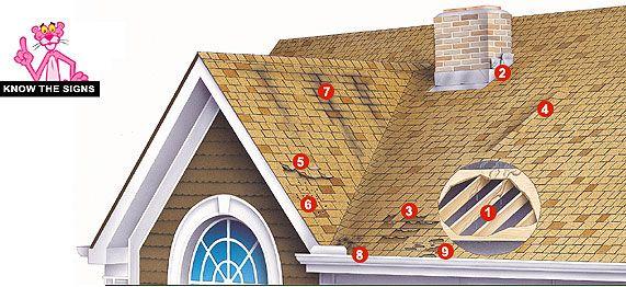 Roof Maintenance Roof Maintenance Roof Capital Region