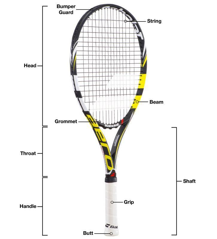 Wilson Triumph Tennis Racquet Pink (Size 2) Tennis