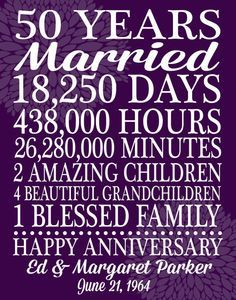 Anniversary Gift Print Custom Personalized Love By PlayOnWordsArt Parents Quotes30th Gifts For ParentsMarriage