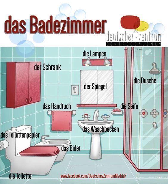 Das Badezimmer The Bathroom Badezimmer Bathroom Das Hausunterricht Deutsch Deutsch Lernen Learn Deutsch