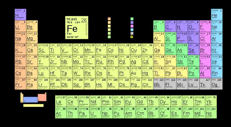 Tableau périodique des éléments — Wikipédia Tabla