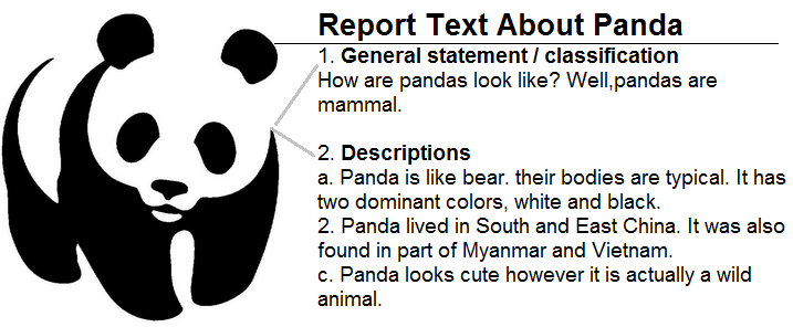 Panda Short Example Of Report Text With Generic Structure Text Report Text Types