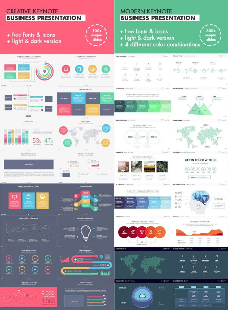 Business Keynote Templates template Pinterest Keynote - business presentation template