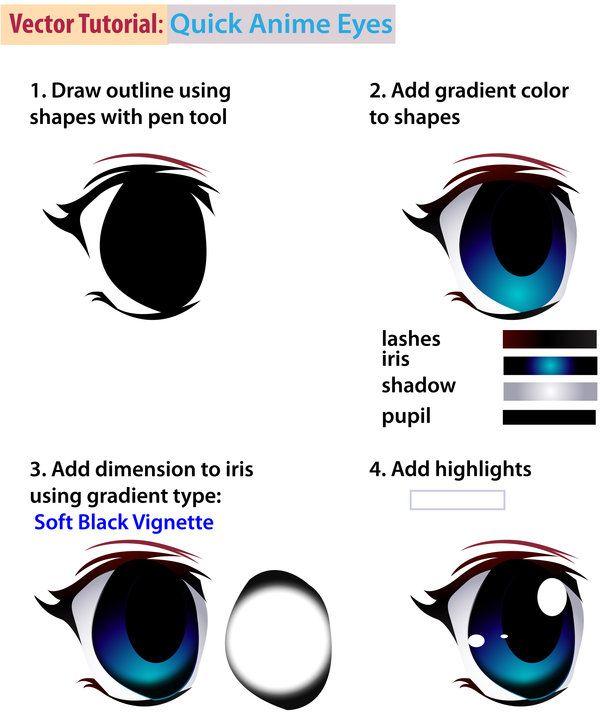 Quick Anime Eyes Tutorial Anime Eyes Eye Tutorial Tutorial