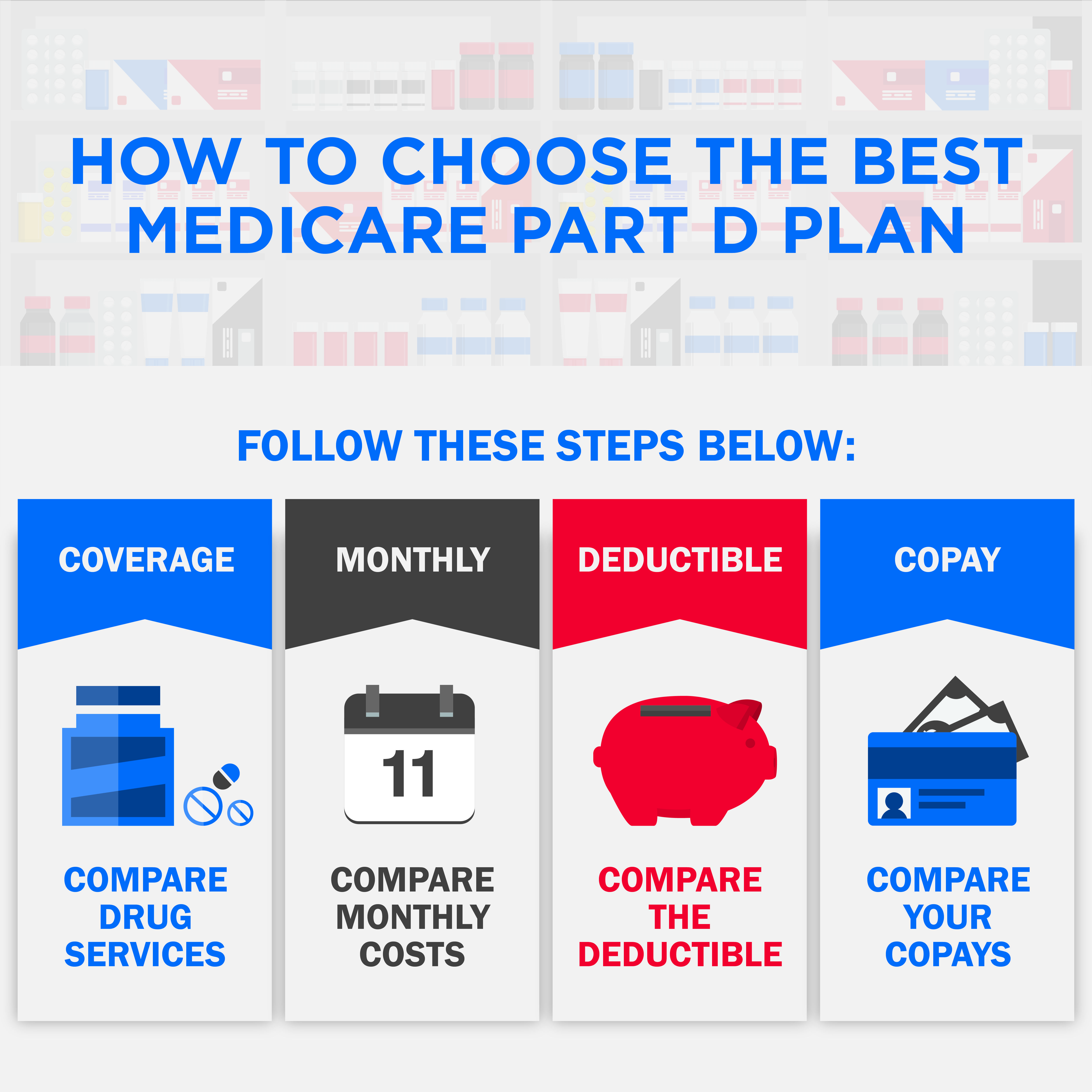 It S That Time Of Year Again Medicare Part D Open Enrollment Dates Are Oct 15 Dec 7 Get All The Details Here Medicare How To Stay Healthy Healthy Aging