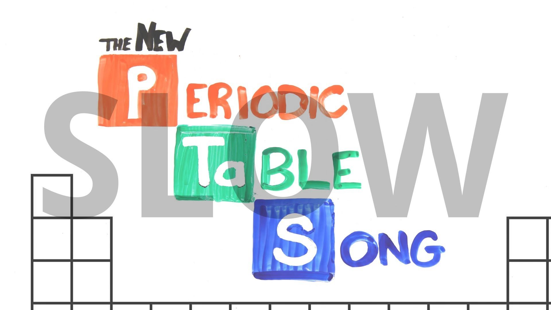 Slow the new periodic table song in order asapscience 2013 slow the new periodic table song in order asapscience urtaz Gallery