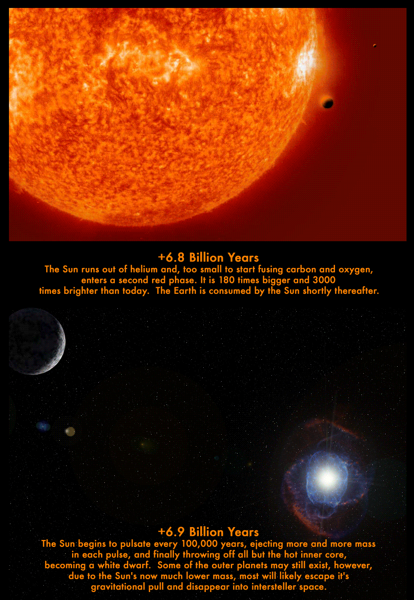 Infinity Imagined Our Solar System Cosmology Astronomy