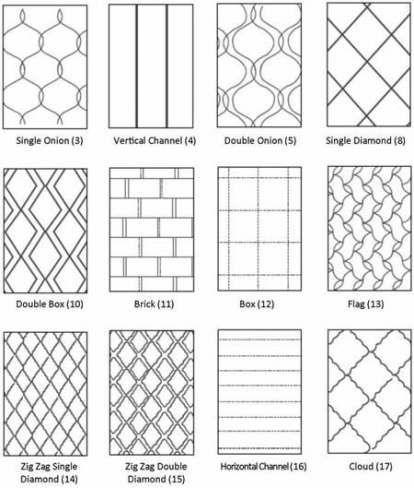 Best easy machine quilting patterns products 52+ Ideas #modernquiltingdesigns